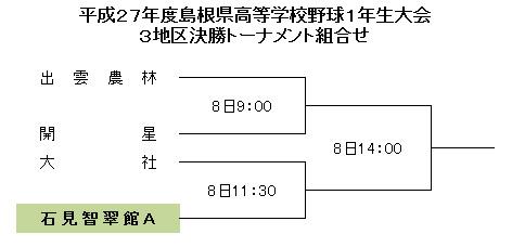 平成27年度島根県1年生大会決勝トーナメント組合せ