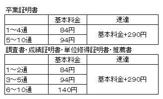 R1.10_郵送料一覧表